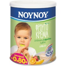 ΦPOYTOKPEMA 3ΦPOYTA NOYNOY 300ΓP(-0.80)